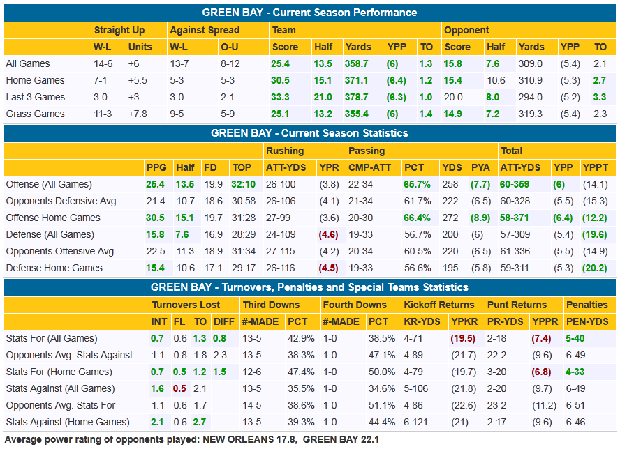 mlb ats stats your sports games